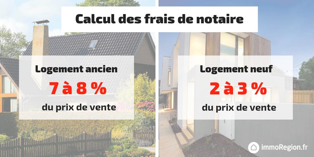 Calcul des frais de notaire achat immobilier